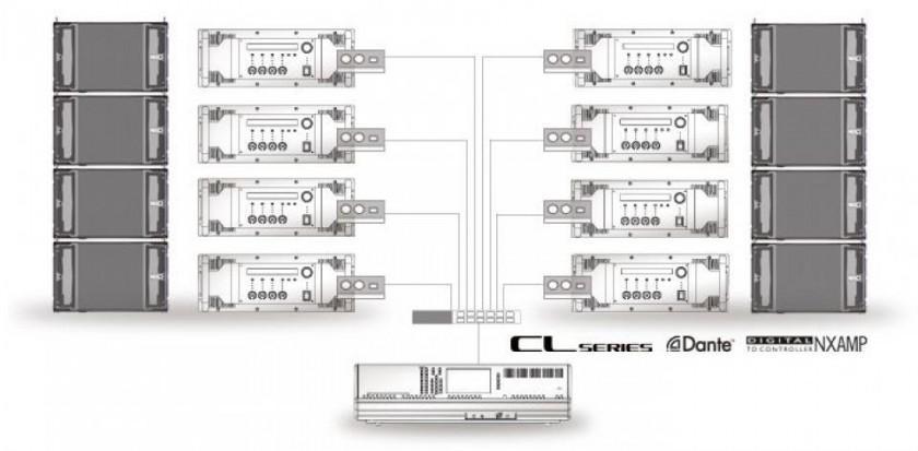 CL+NEXO