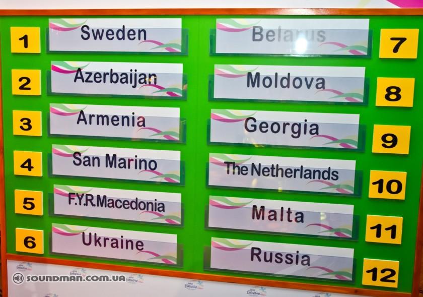 JESC 2013, Таблица участников после жеребьевки