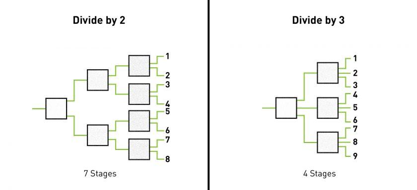 DISTR09 диаграмма