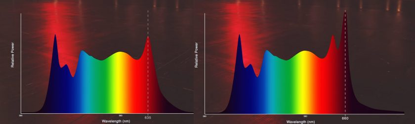 SourceFour Deep Red spectrum