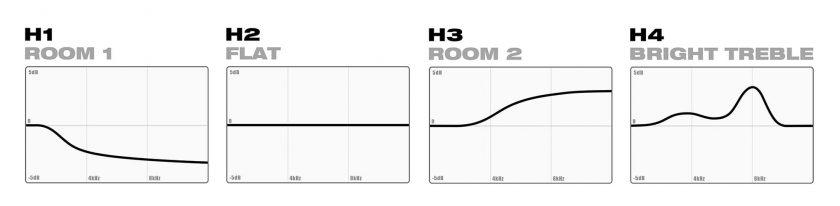 Pioneer DJ DSP-control HIGH