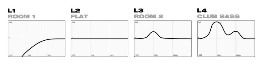 Pioneer DJ DSP-control LOW