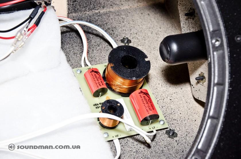 Фильтр в d&b audiotechnik M4