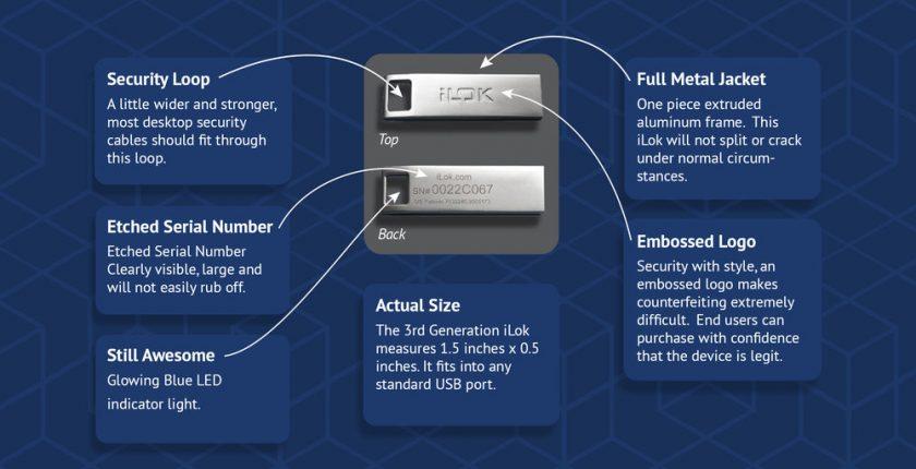 iLock 3 details