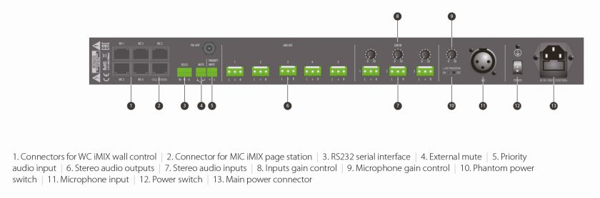 iMIX 5 zone router
